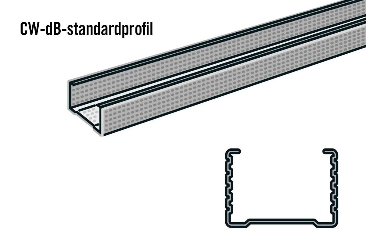 CW dB standardprofil